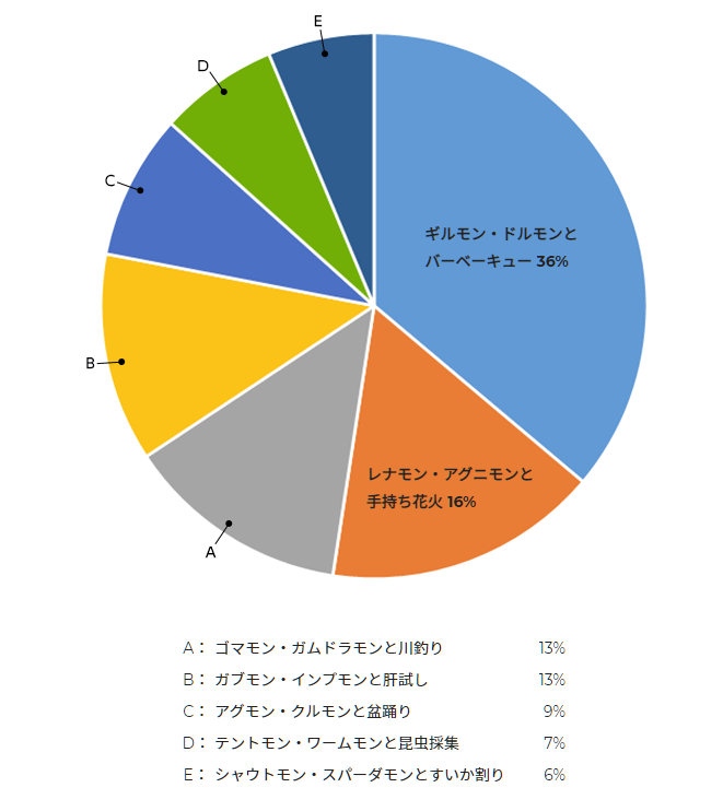 poll34results_august18_2021.png