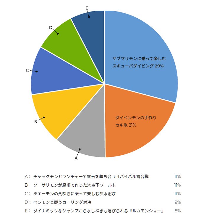 poll35results_september5_2021.png