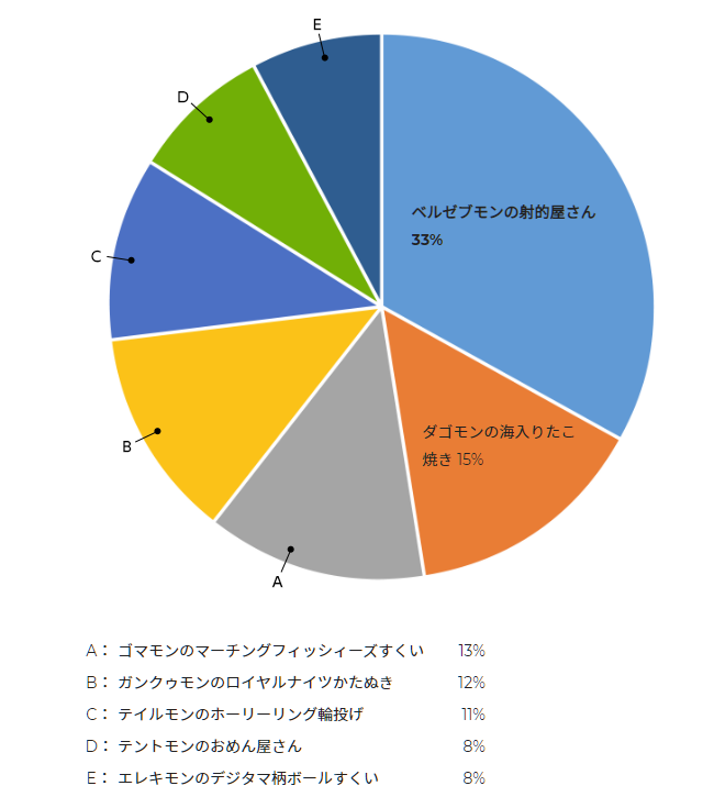 poll36results_september22_2021.png